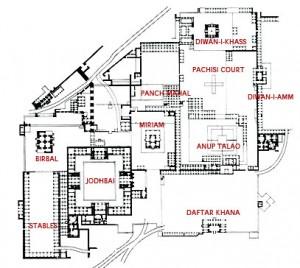 Fatehpur Sikri Plan