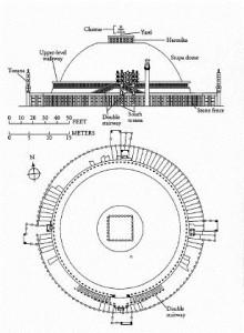 Sanchi Stupa Plan