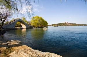 Summer Palace Kunming Lake