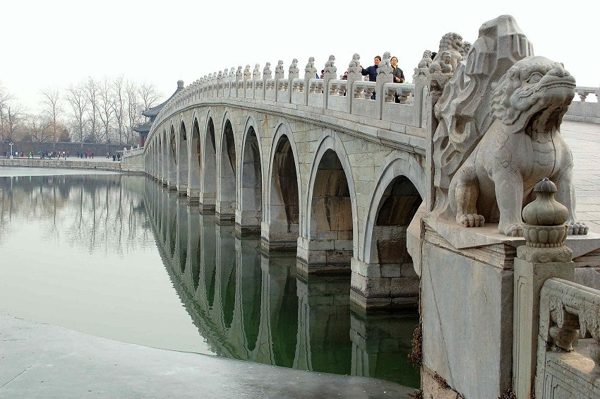 Summer Palace (China) Historical Facts and Pictures | The History Hub