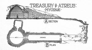 Treasury of Atreus Plan